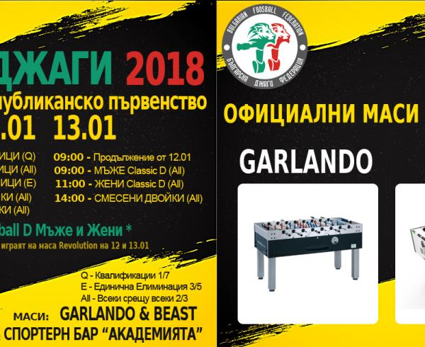 Републиканско джаги първенство, 12-13 януари